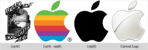 logo-apple-design-evolution-ipad-iphone