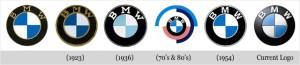 logo-bmw-desing-auto-motors-evolution