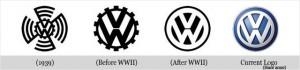 logo-volkswagen-auto-motors-design-evolution