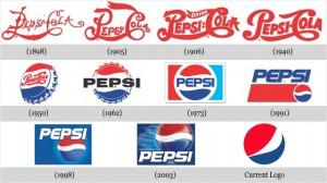 logo-pepsi-cola-design-evolution