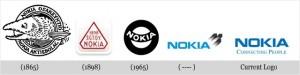 logo-nokia-phone