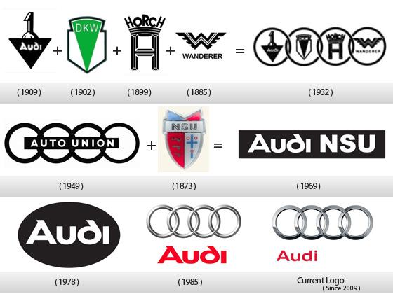 logo-audi-design-motor-auto