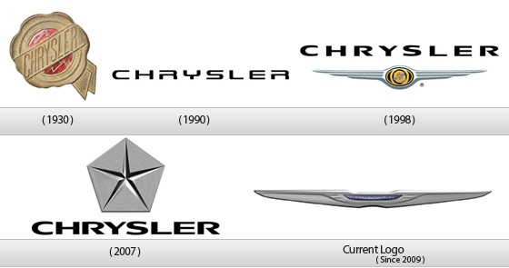 logo-chrysler-design-auto-motors