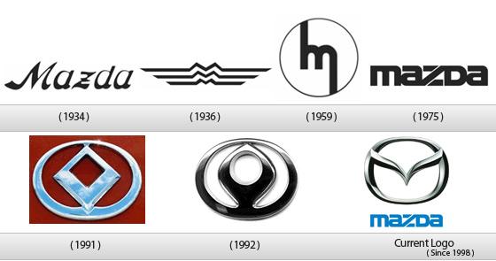 logo-mazda-design-auto-motors