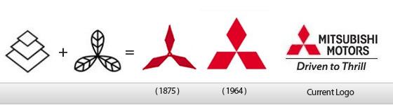 logo-mitsubishi-design-motors-auto