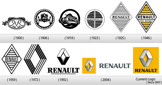 logo-renault-design-auto-motors