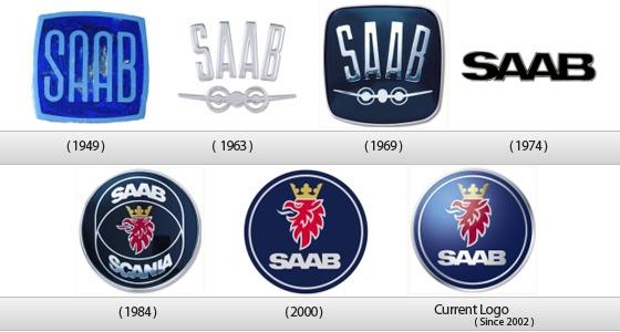 Evoluzione del logo di 15 case automobilistiche