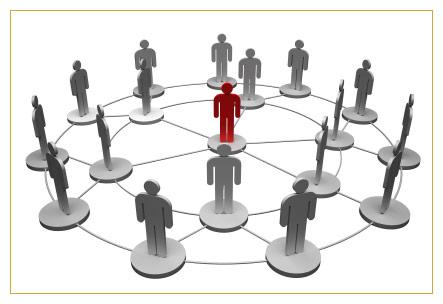 Il crowdsourcing nel design