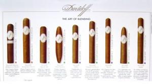 cigars-davidoff-famous