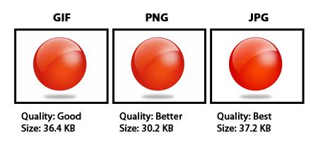Come Usare I Formati Immagine Nel Design