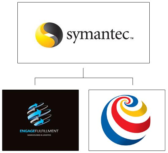 logo-design-symbolism-revolving-globe