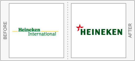 graphic-logo-redesign-2011-heineken-international