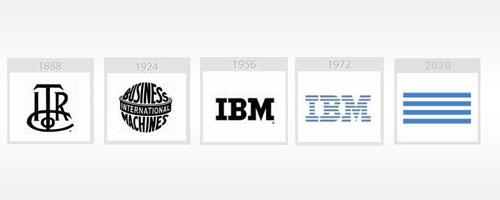 ibm-logo-evoluzione-futuro