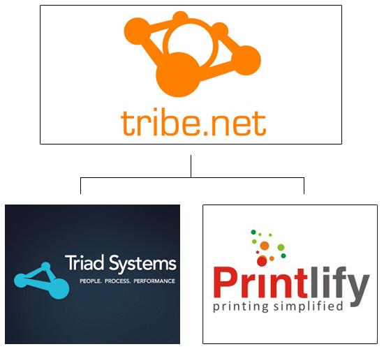 logo-design-symbolism-molecular