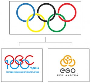 logo-design-symbolism-olympic-rings