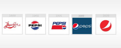 pepsi-logo-design-evoluzione-futuro