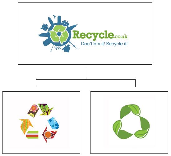 logo-design-symbolism-recycle-mobius
