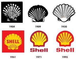 Logo Design: Anni '70 vs Anni '90
