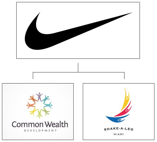 logo-design-symbolism-swoosh