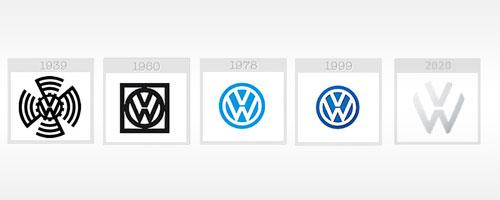 volkswagen-logo-design-evoluzione-futuro